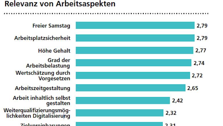 Befragungsergebnisse priv.+öffentl. Banken 2018