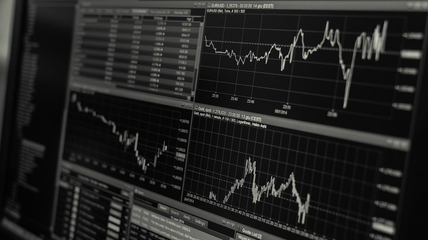 Marktanalysen