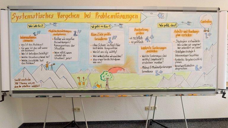 Wandbild in der Bildungszentrale Naumburg